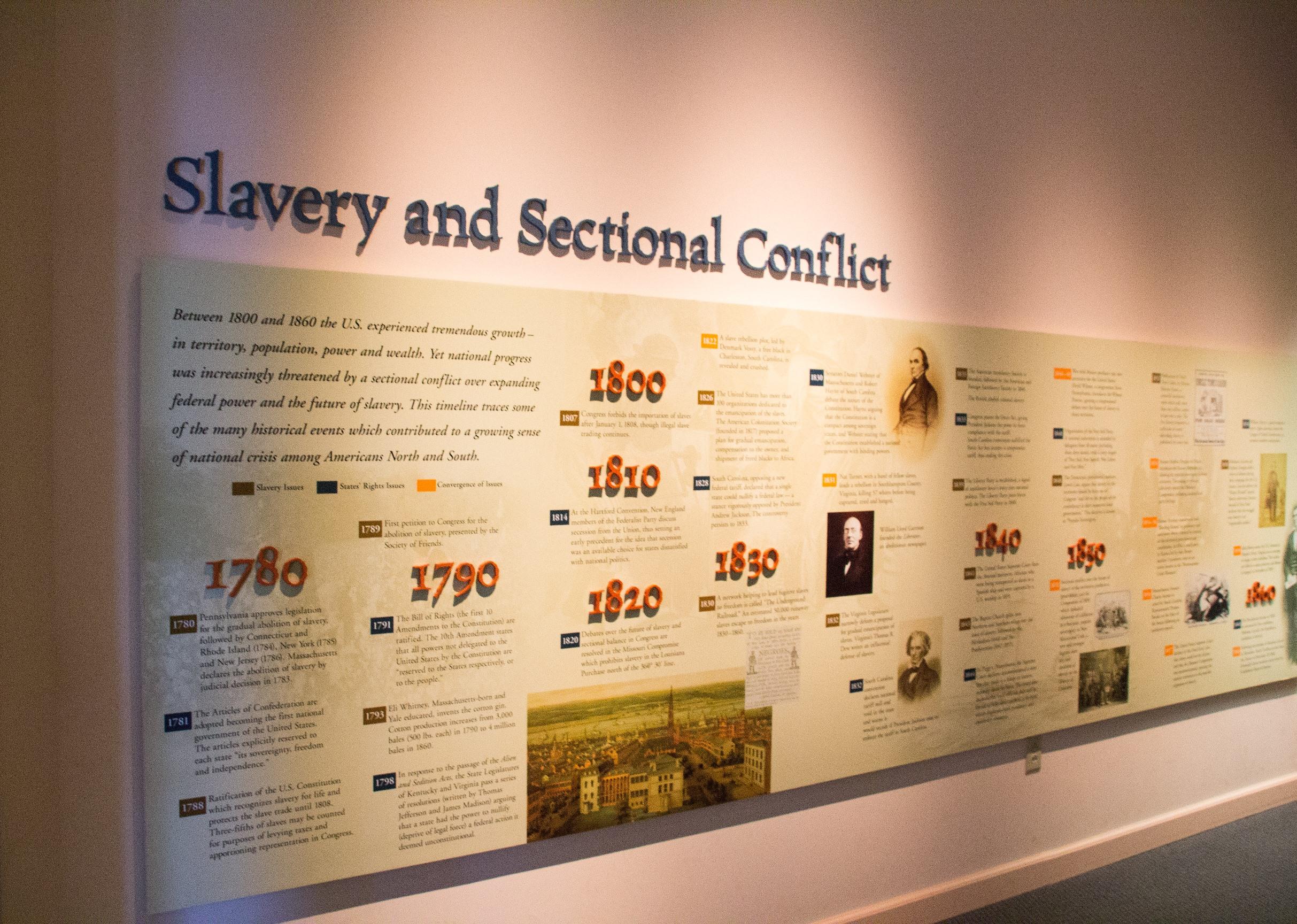 National Civil War Museum - 11